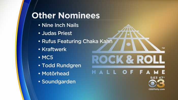 2020 Rock And Roll Hall Of Fame Nominees Revealed
