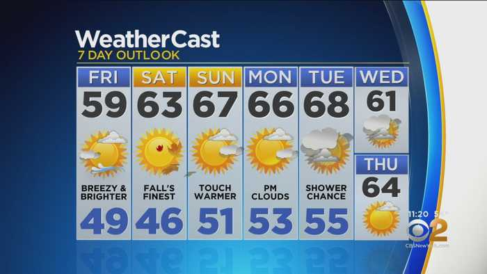 New York Weather: CBS2 10/17 Nightly Forecast at 11PM