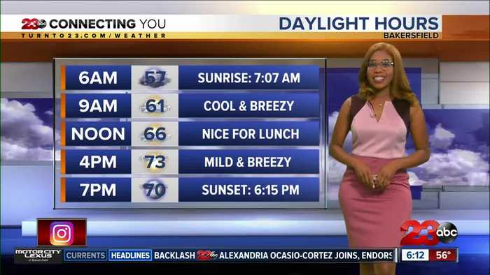Sunday morning forecast 10/20/19