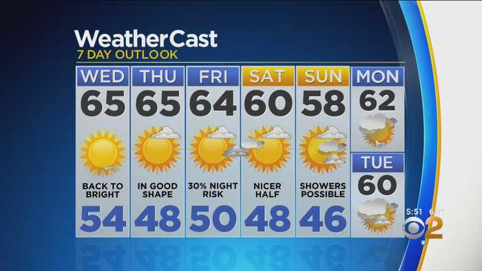New York Weather: 10/22 Tuesday Evening Forecast
