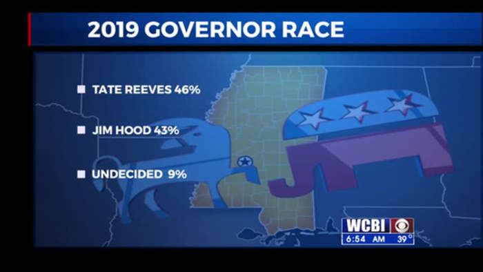 Majority of Mississippians Back Trump in Research Poll - 10/23/19