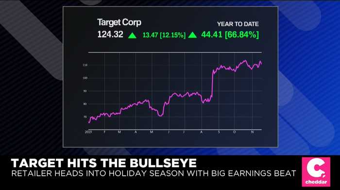 Target Hits the Mark on Earnings