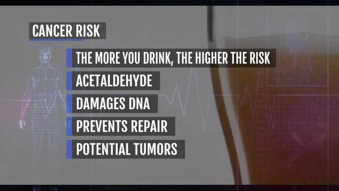 Ask Dr. Nandi: Even a little alcohol may raise cancer risk