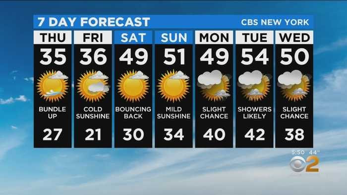 New York Weather: CBS2 2/19 Evening Forecast at 5PM
