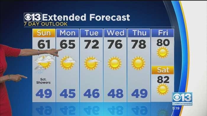 Evening Forecast - 3/28/20