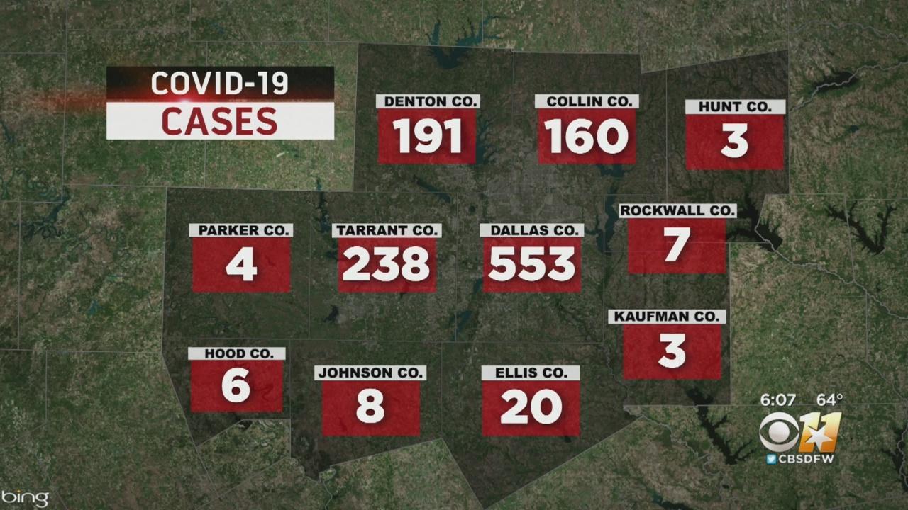 Latest Coronavirus Case Numbers In North Texas