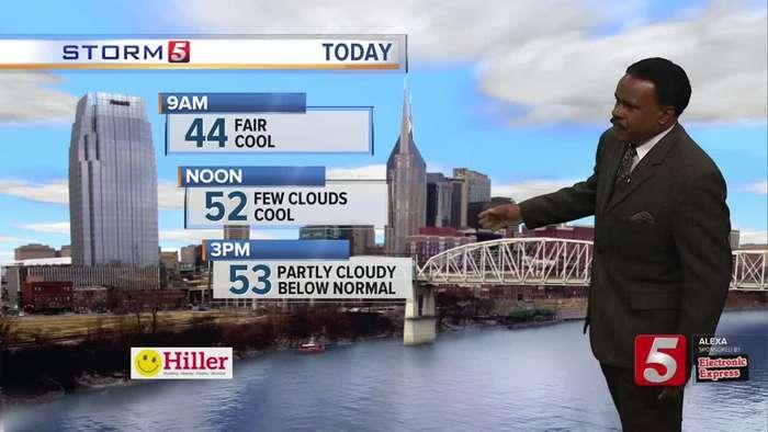 Lelan's early morning forecast: Wednesday, April 1, 2020