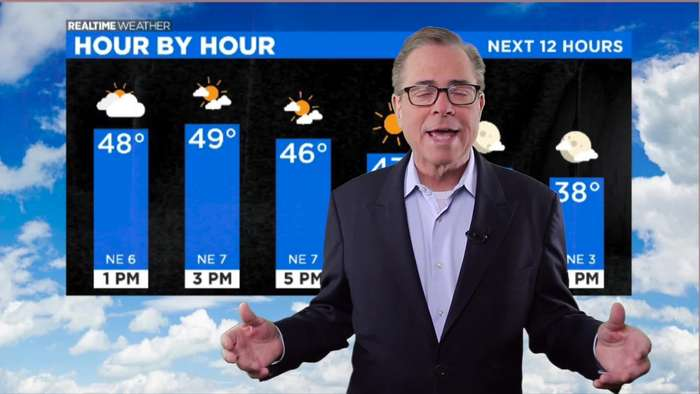 RealTime Weather: Temperatures Really Take Off Tomorrow