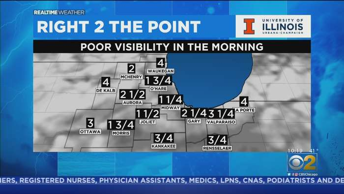 Poor Visibility For Thursday Morning