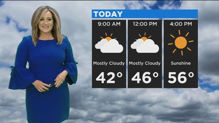 First Forecast Today-Sunday April 5, 2020