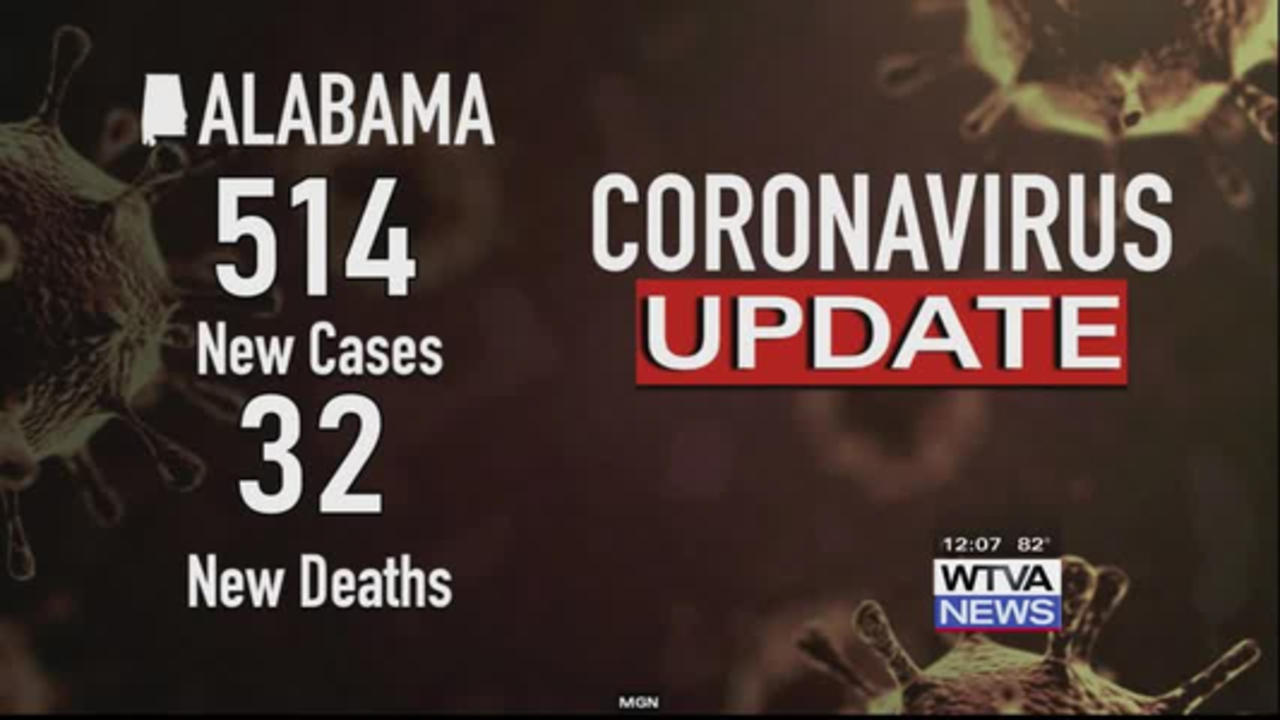 Alabama Department of Health reported 514 - One News Page ...