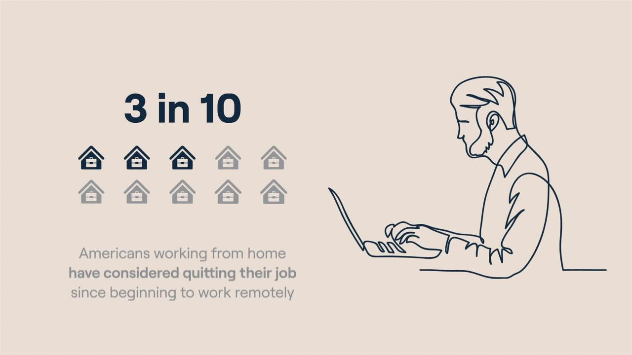 Americans working from home are questioning whether or not it's worth it