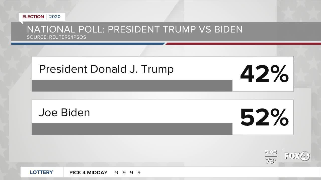 Presidential election polls 10/29