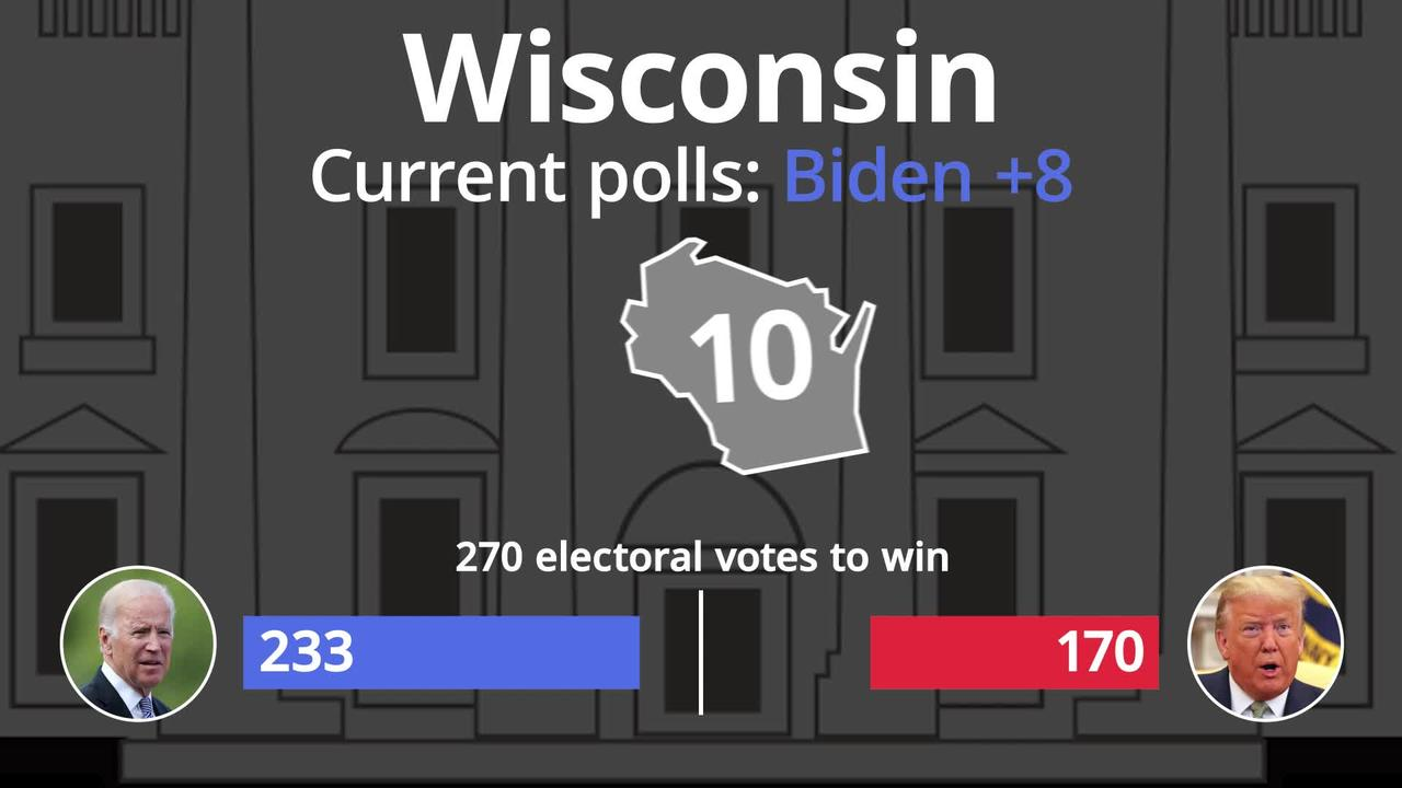 US election: Who is winning the swing states?