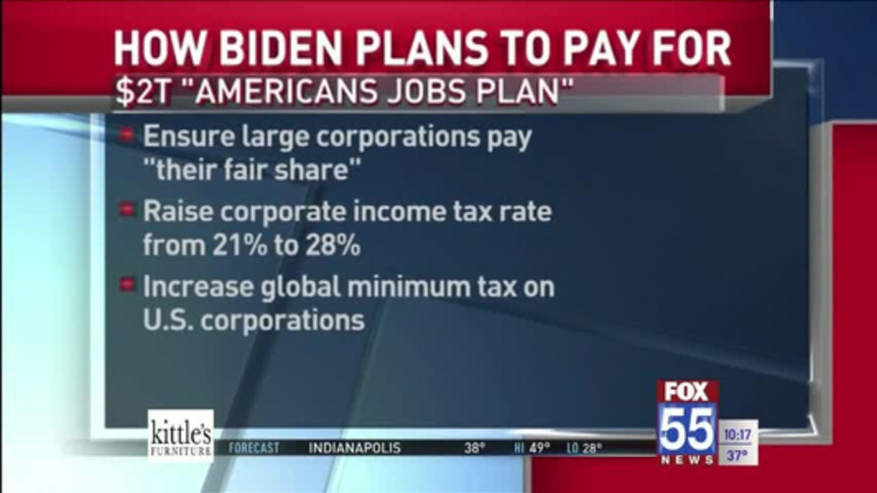Rep. Jim Banks concerned about price tag of President Biden's 'Build Back Better' plan