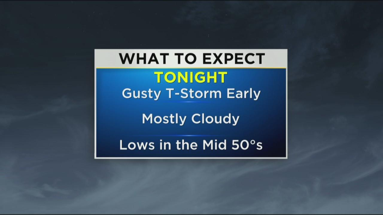 Meteorologist Chelsea Ingram Has Your Sunday Evening Forecast