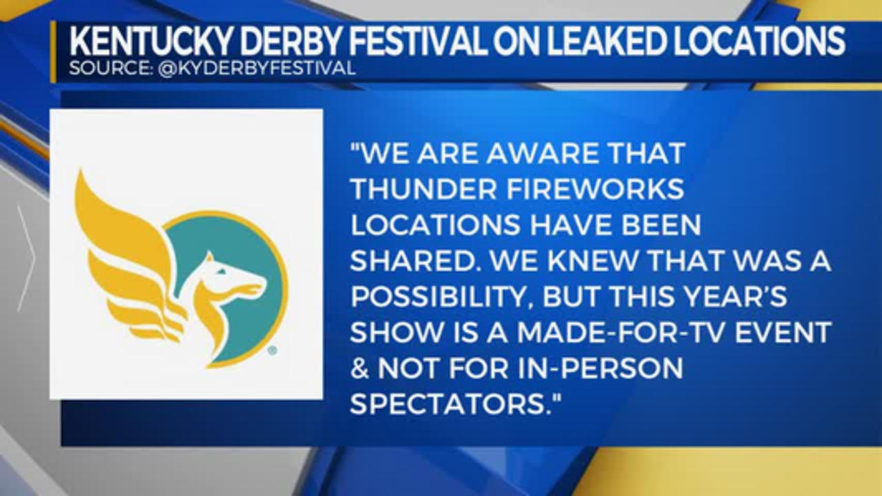 Kentucky Derby Festival's 'Thunder Over Louisville' 4/14/2021