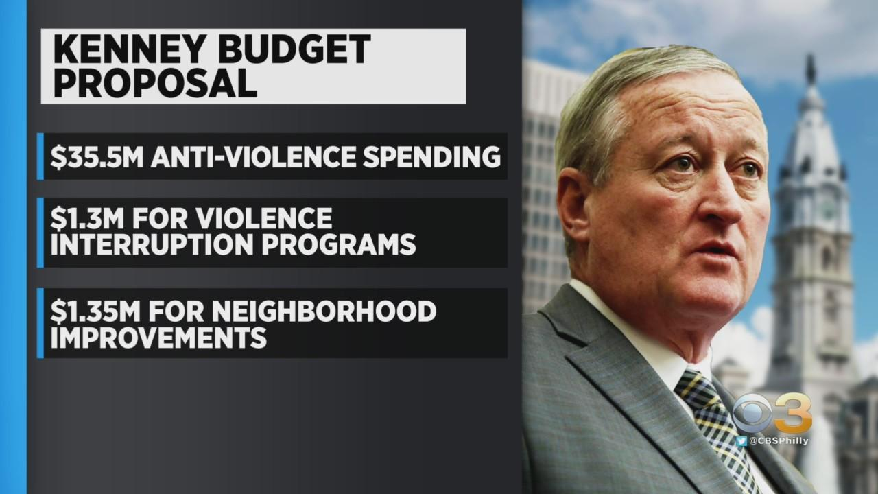 Mayor Kenney Delivers Sixth Budget Address To City Council
