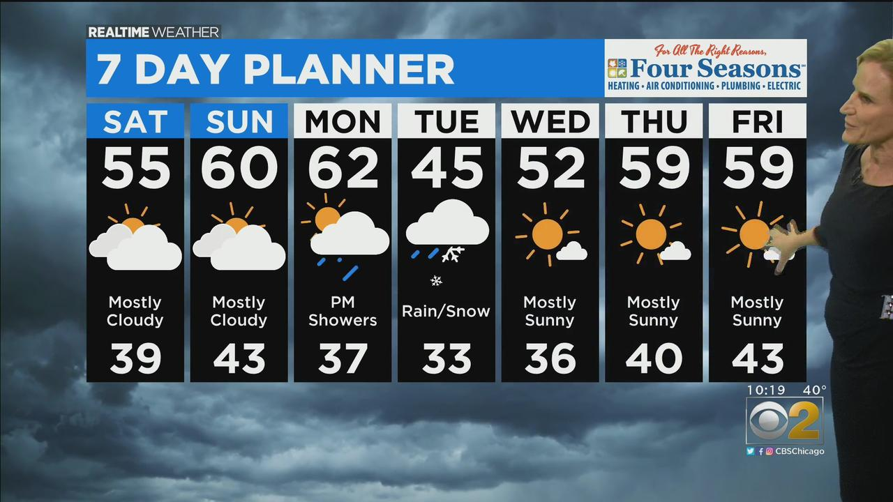 Chicago Weather: Mostly Cloudy Through Sunday