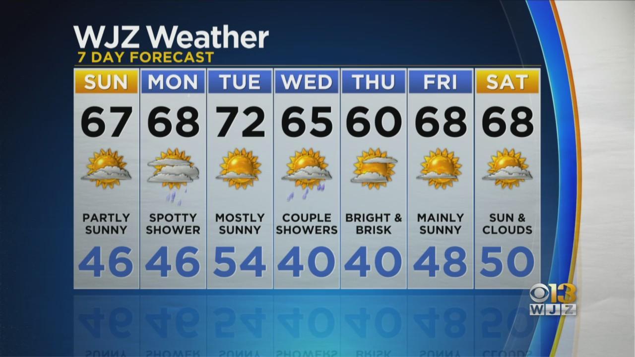 Meteorologist Chelsea Ingram Has Your Latest Saturday Night Forecast