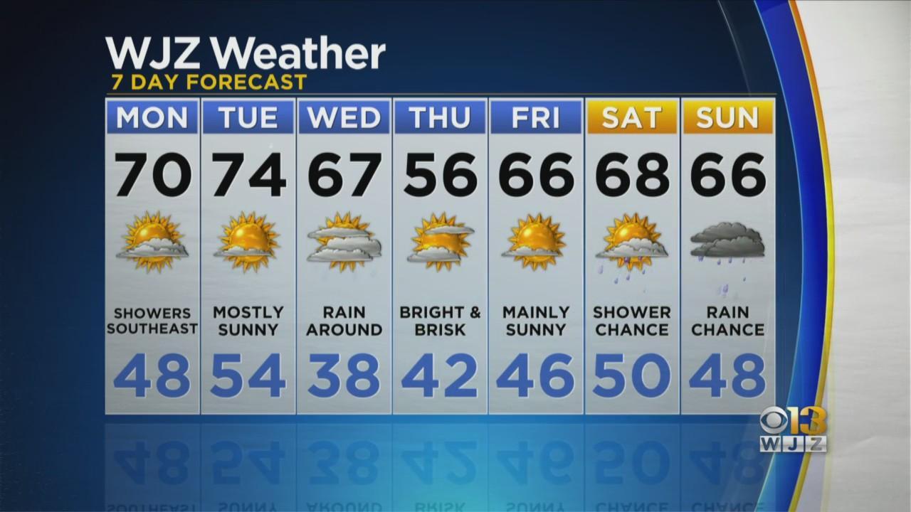 Meteorologist Chelsea Ingram Has Your Sunday Night Forecast