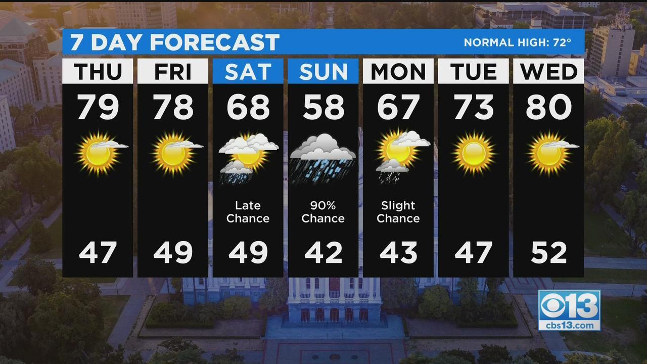 Thursday Weather Forecast - April 22, 2021