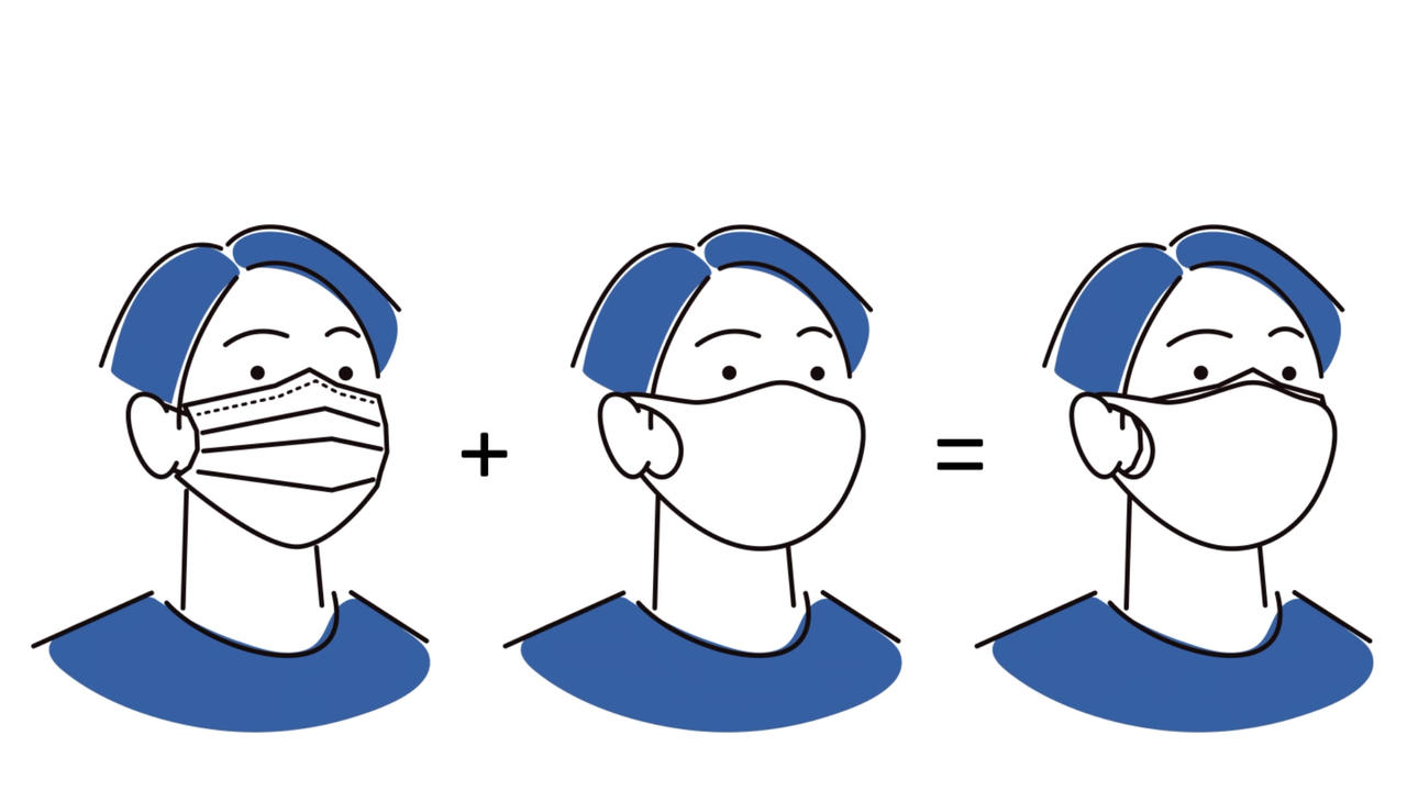 Porter deux masques double le niveau de protection contre le Covid-19