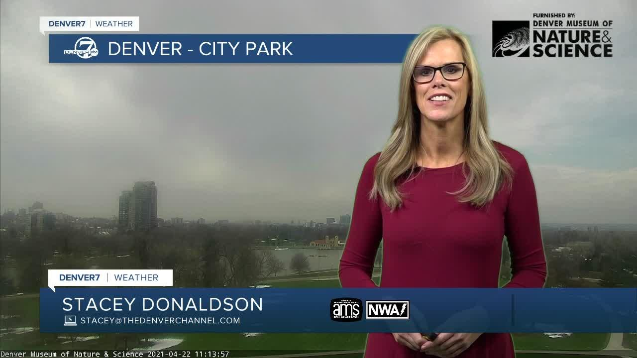 Thursday forecast: scattered showers today