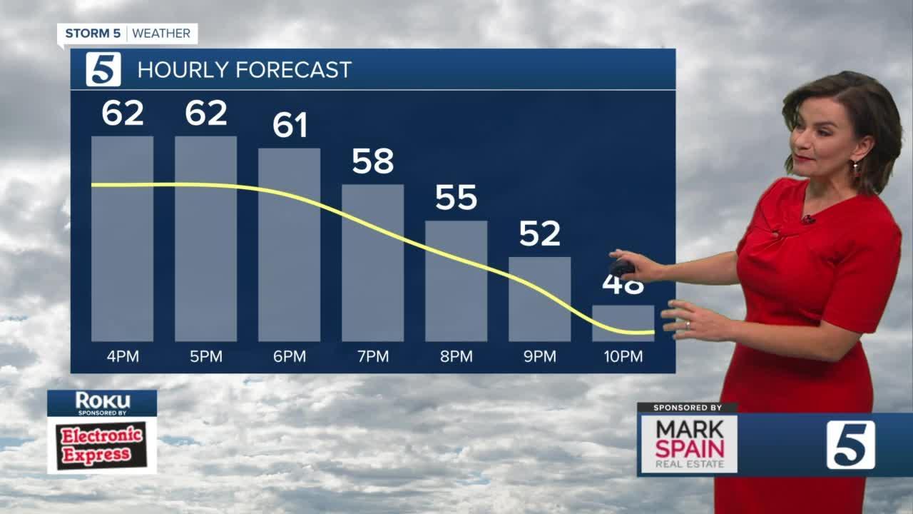 Bree's evening forecast: Thursday, April 22, 2021