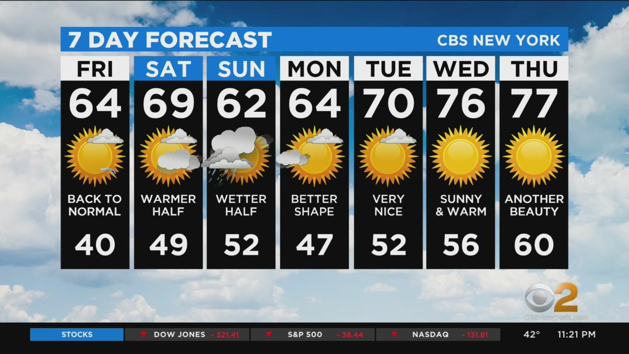 New York Weather: CBS2 4/22 Nightly Forecast at 11PM