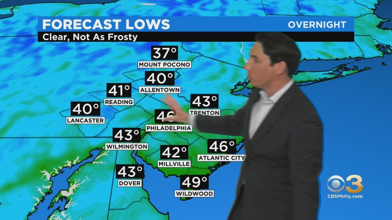 Philadelphia Weather: Frosty Friday Morning