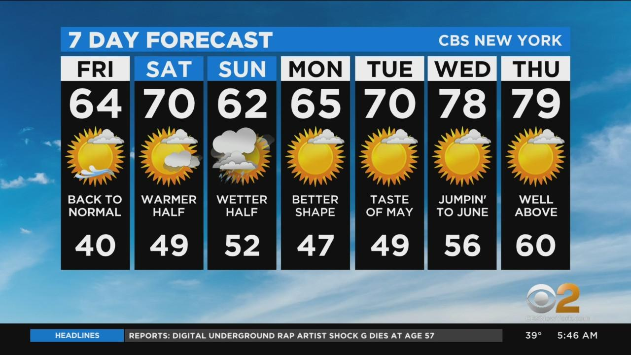 New York Weather: Back In Business