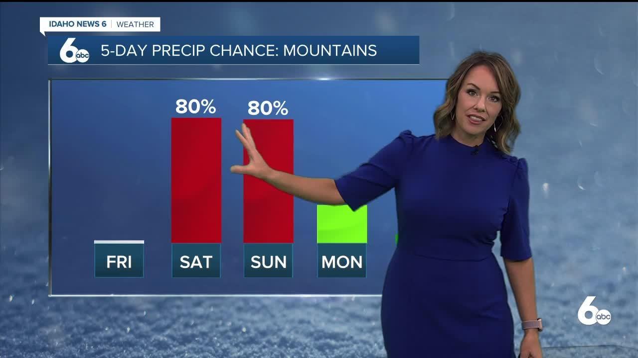 Rachel Garceau's Idaho News 6 forecast 4/23/21