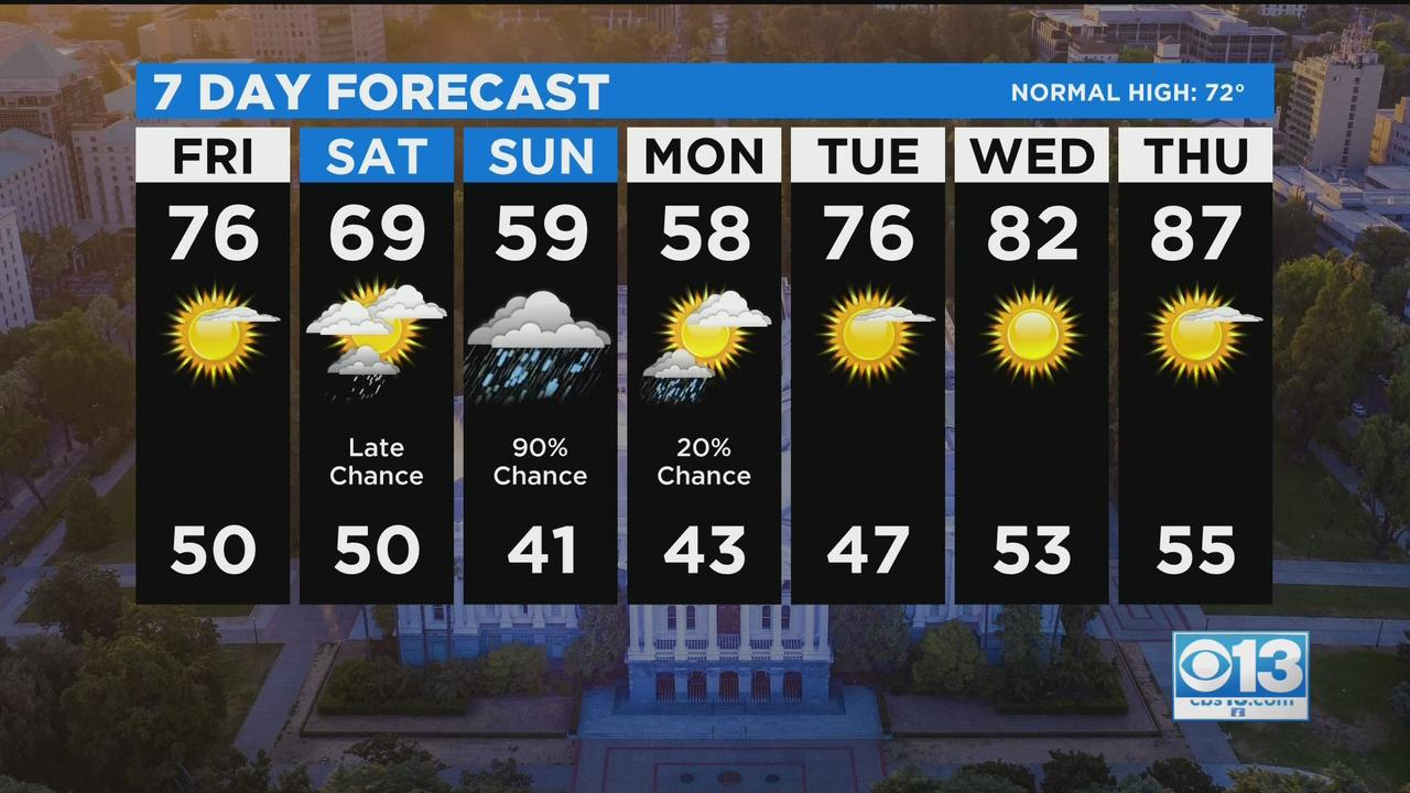 Friday Weather Forecast - April 23, 2021