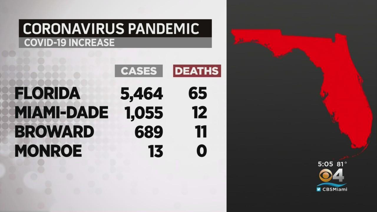 Coronavirus Numbers 4/23