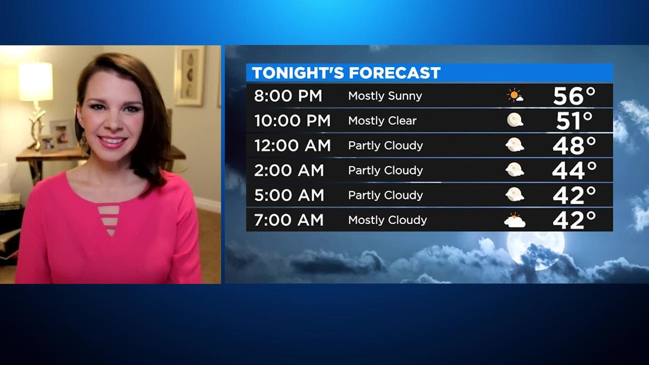 First Forecast Weather April 23, 2021 (Tonight)