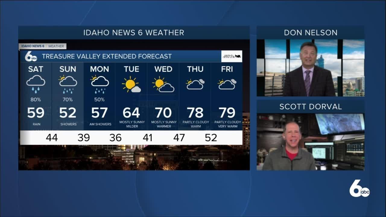 Scott Dorval's Idaho News 6 Forecast - Friday 4/23/21