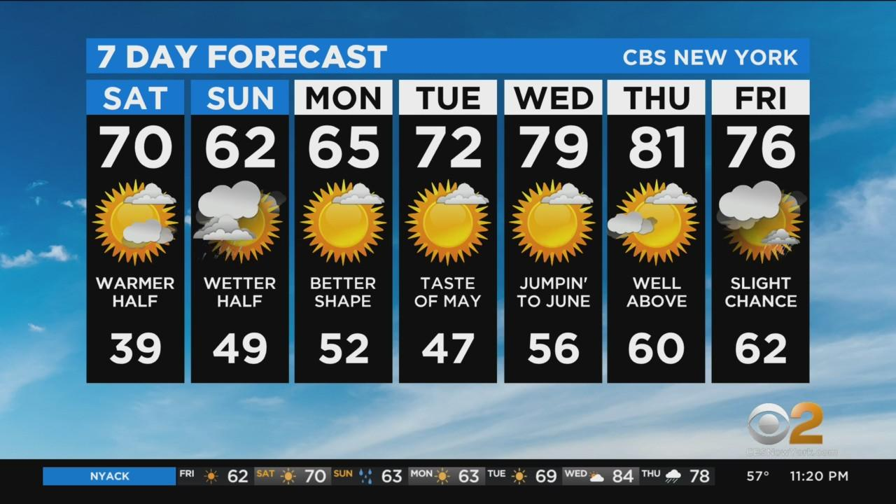 New York Weather: CBS2 4/23 Nightly Forecast at 11PM