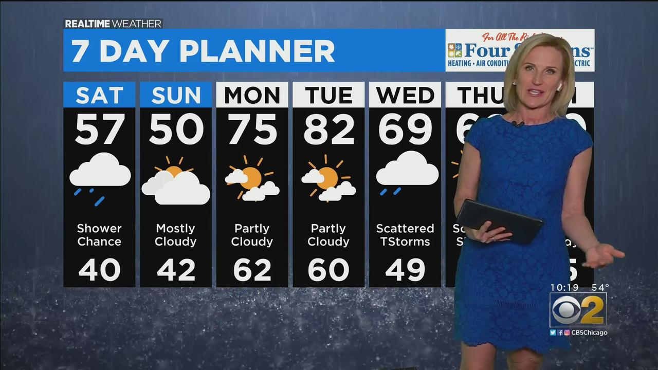 Chicago Weather: Cloudy, Some Rain For The Weekend