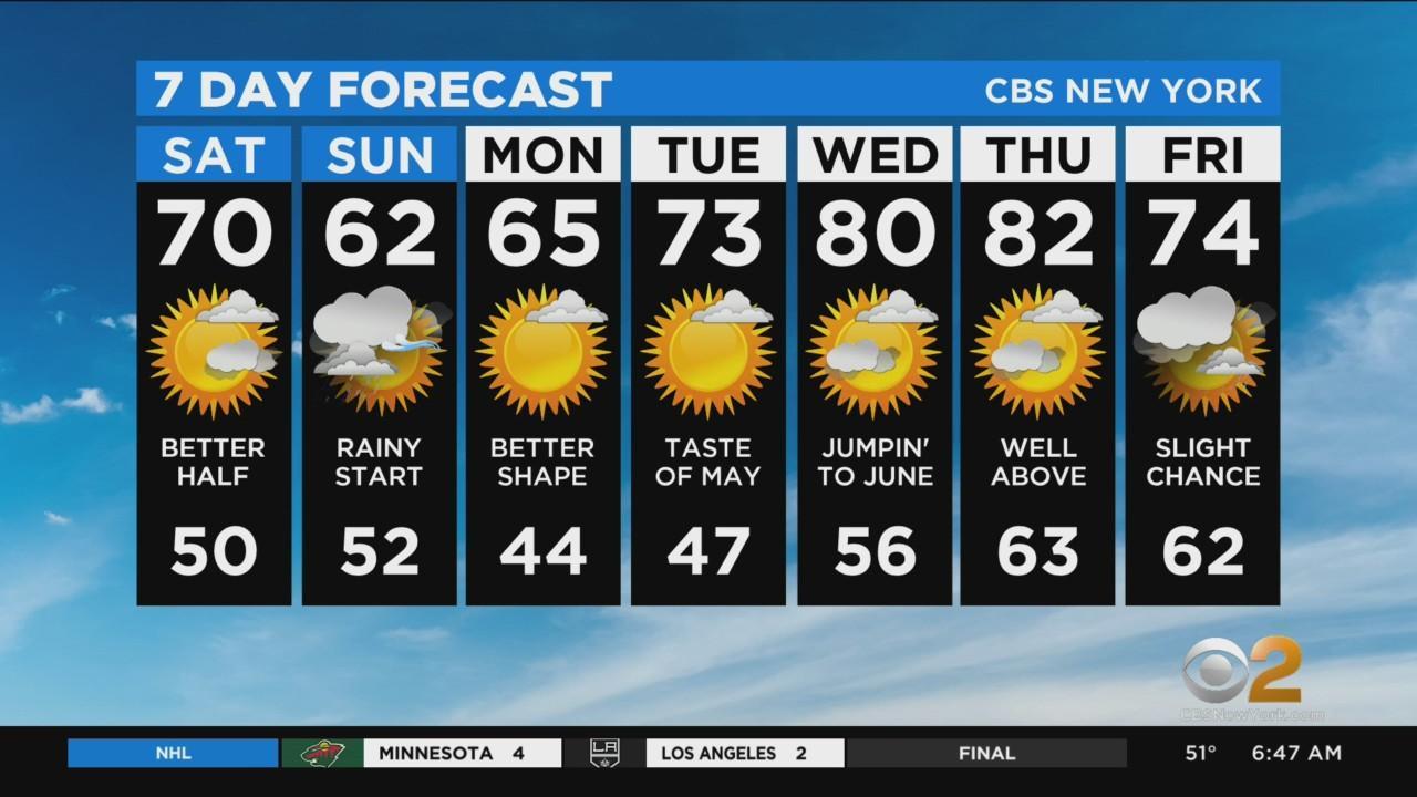 New York Weather: CBS2's 4/24 Saturday Morning Update