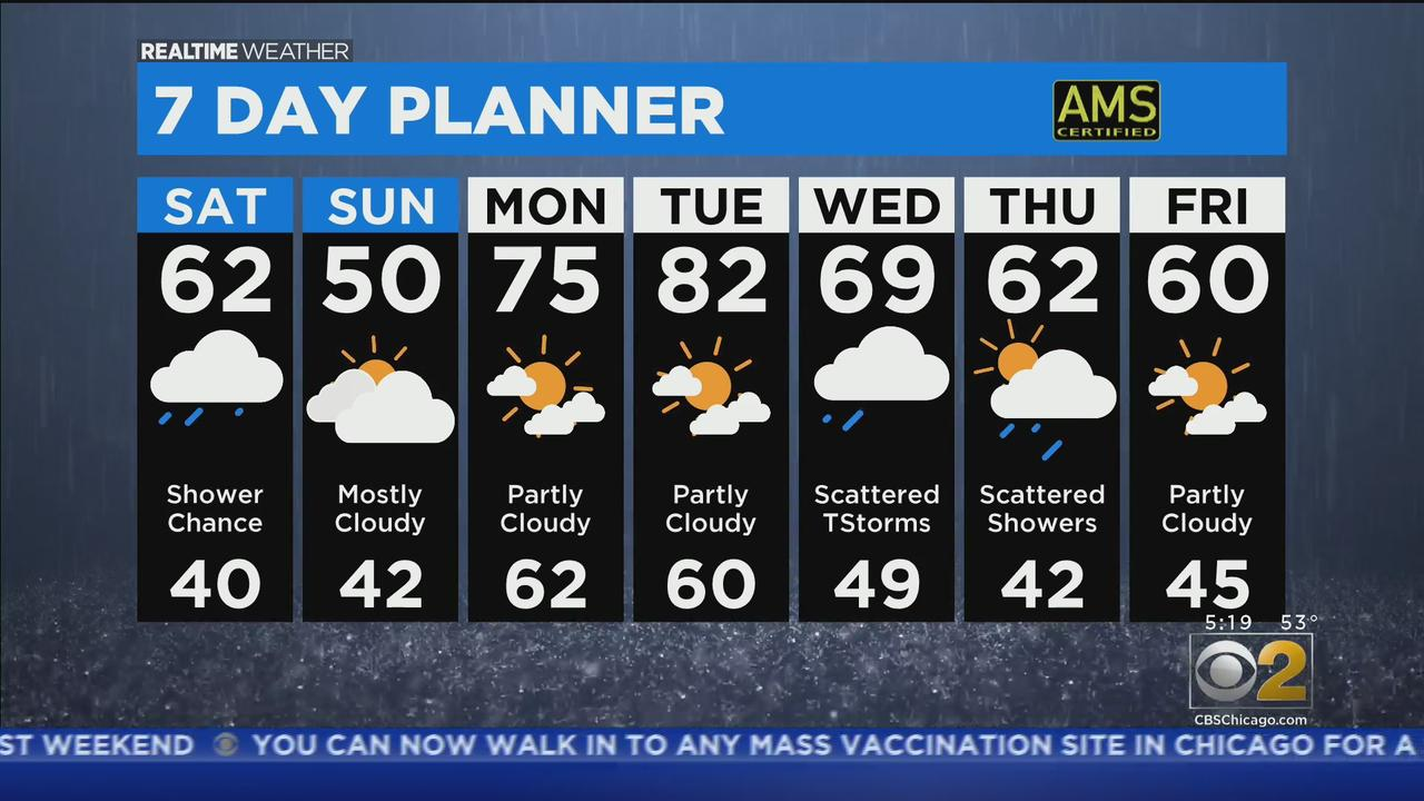 Chicago Weather: Some Rain Showers Saturday; Huge Warmup During The Week