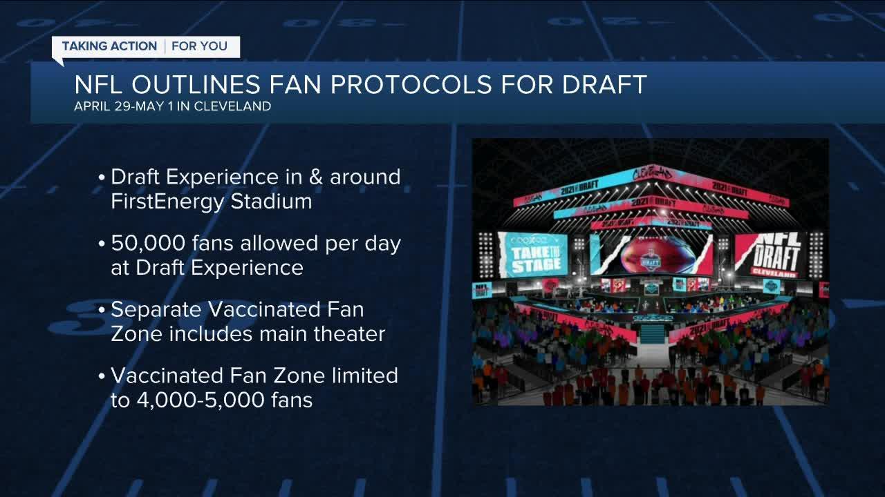 NFL outlines fan protocols for 2021 Draft