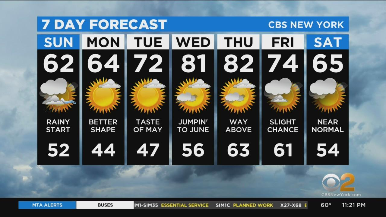New York Weather: CBS2 4/24 Nightly Forecast at 11PM