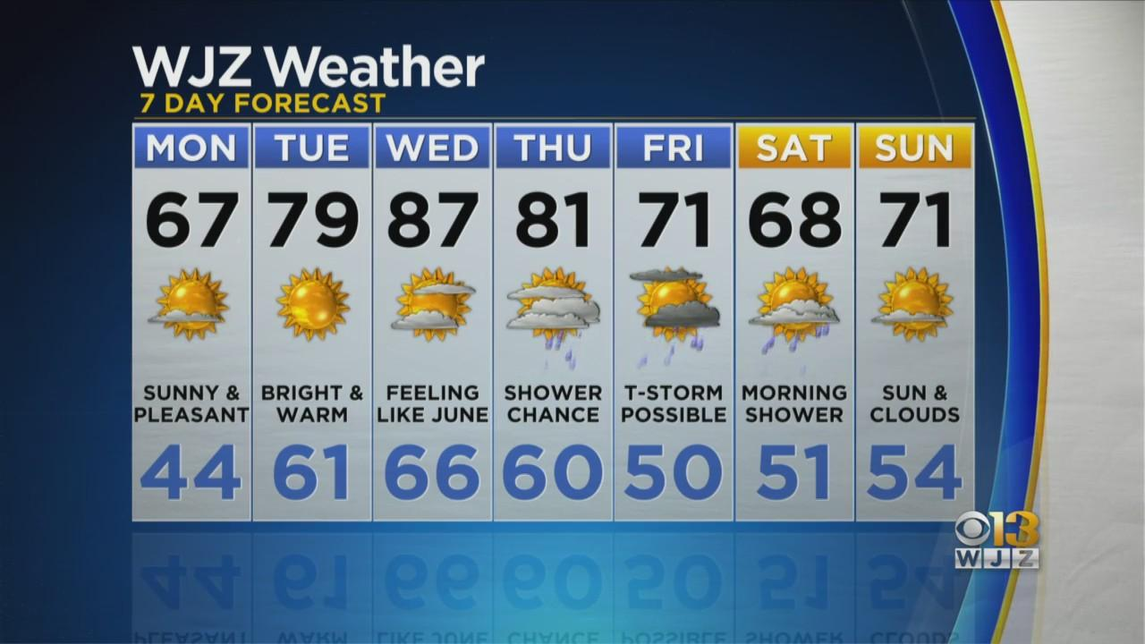 Meterologist Chelsea Ingram Has Your Sunday Overnight Forecast