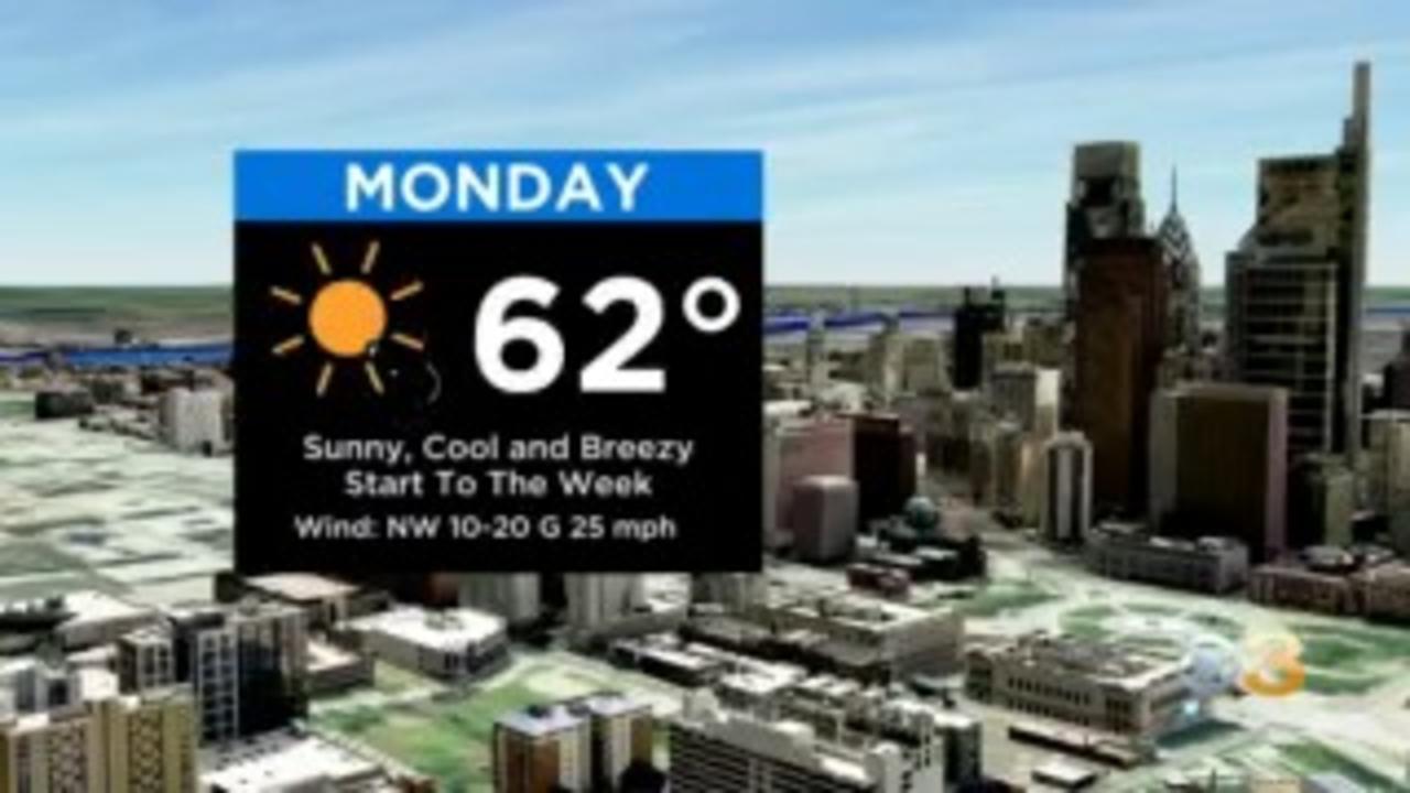 Philadelphia Weather: Breezy Start To The Week