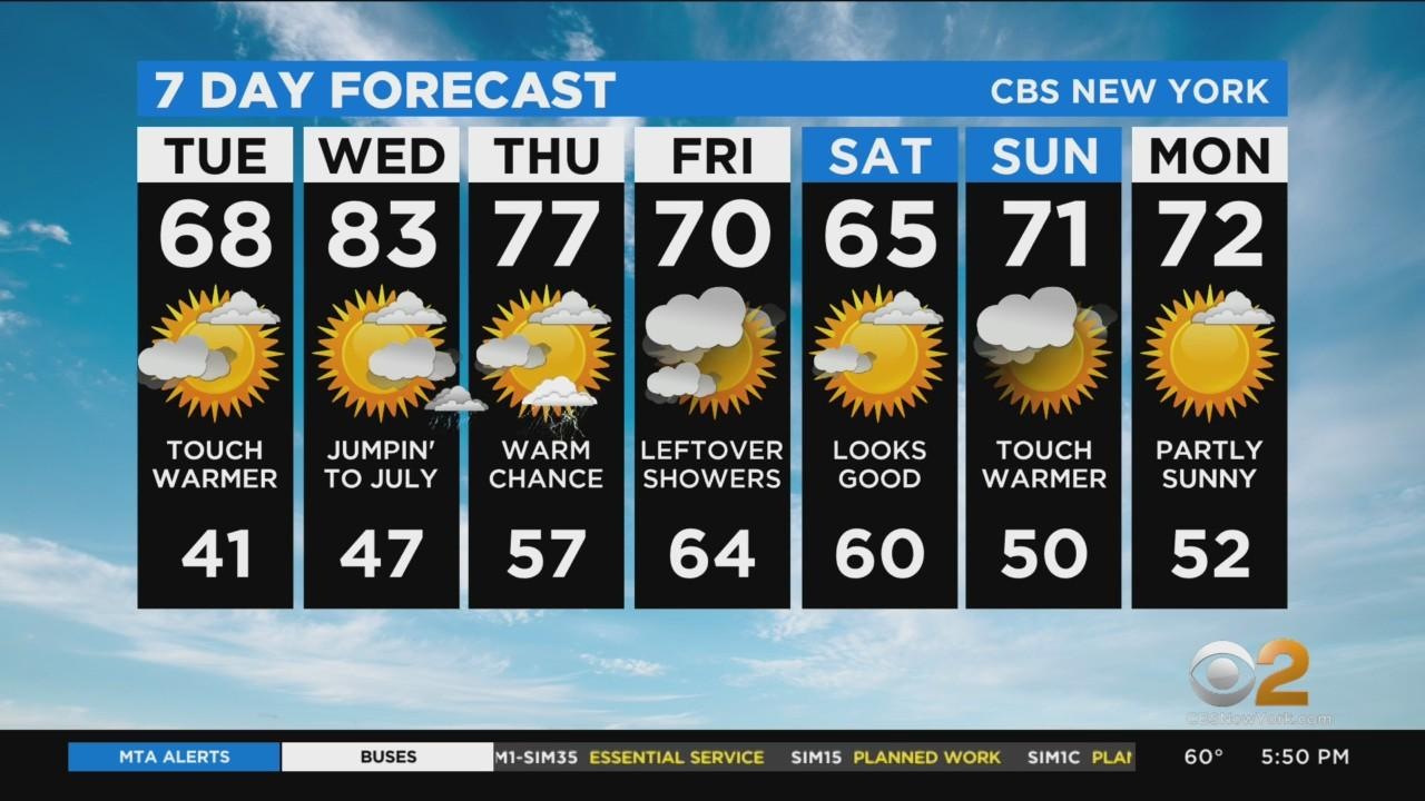 New York Weather: CBS2's 4/26 Monday Evening Update