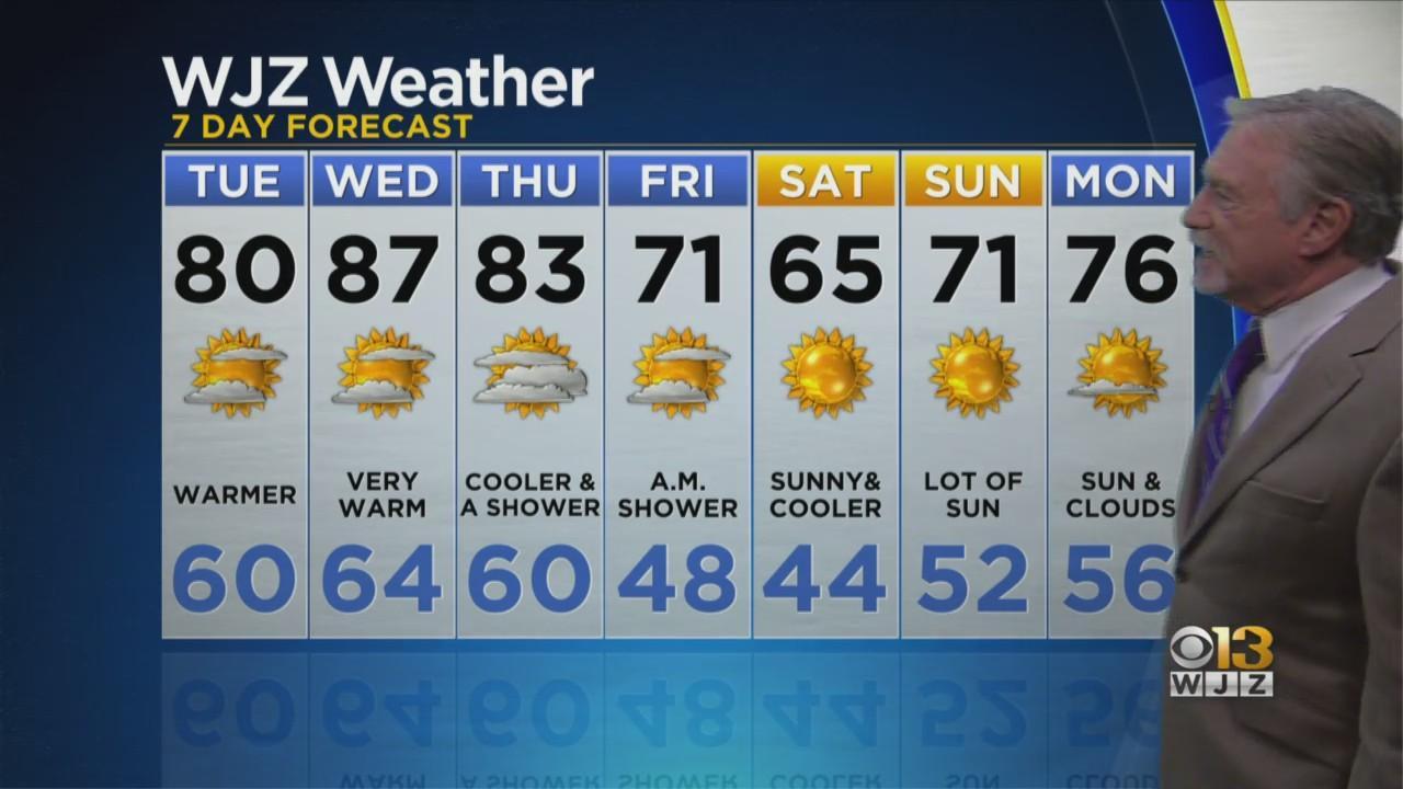 Bob Turk Has Your Monday Evening Forecast