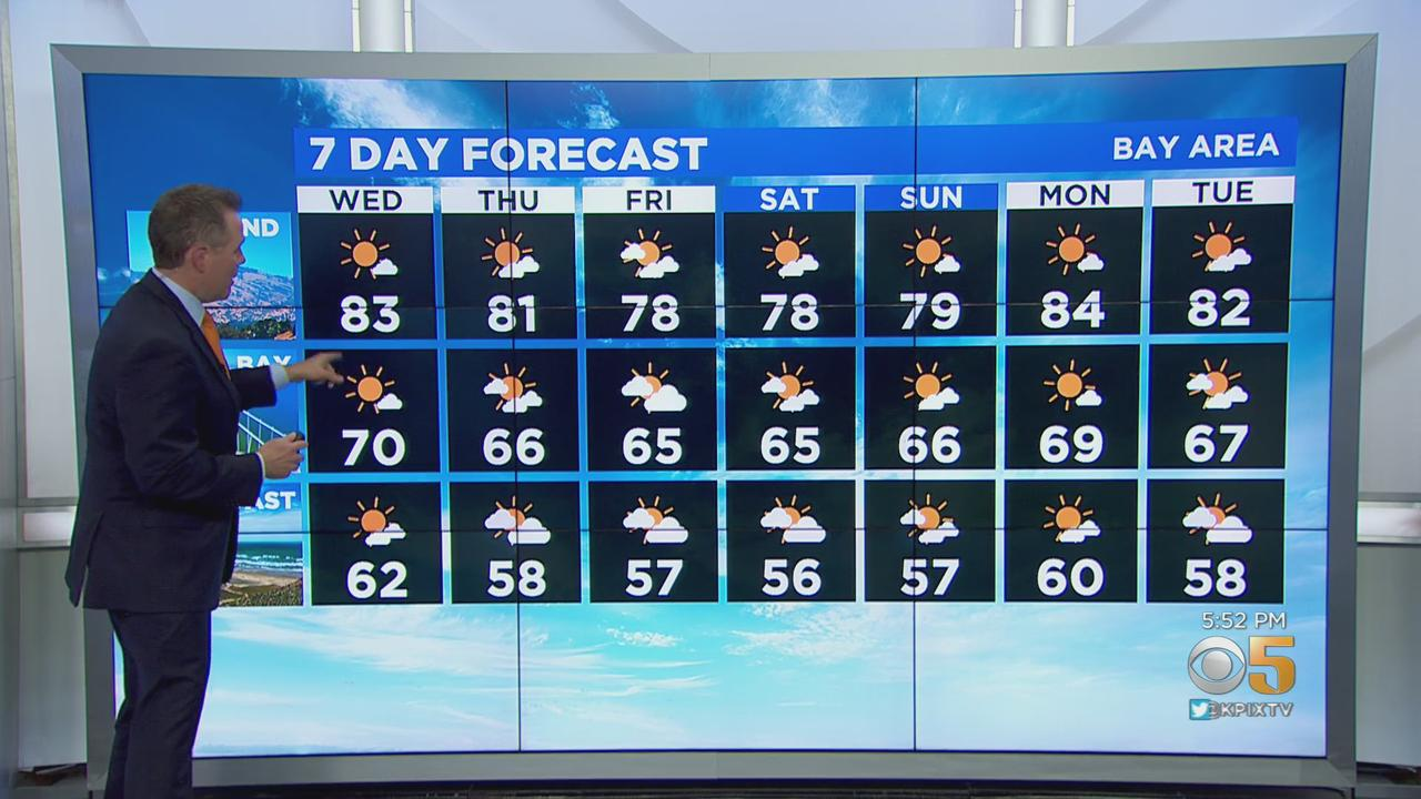 Tuesday Evening Forecast With Paul Heggen