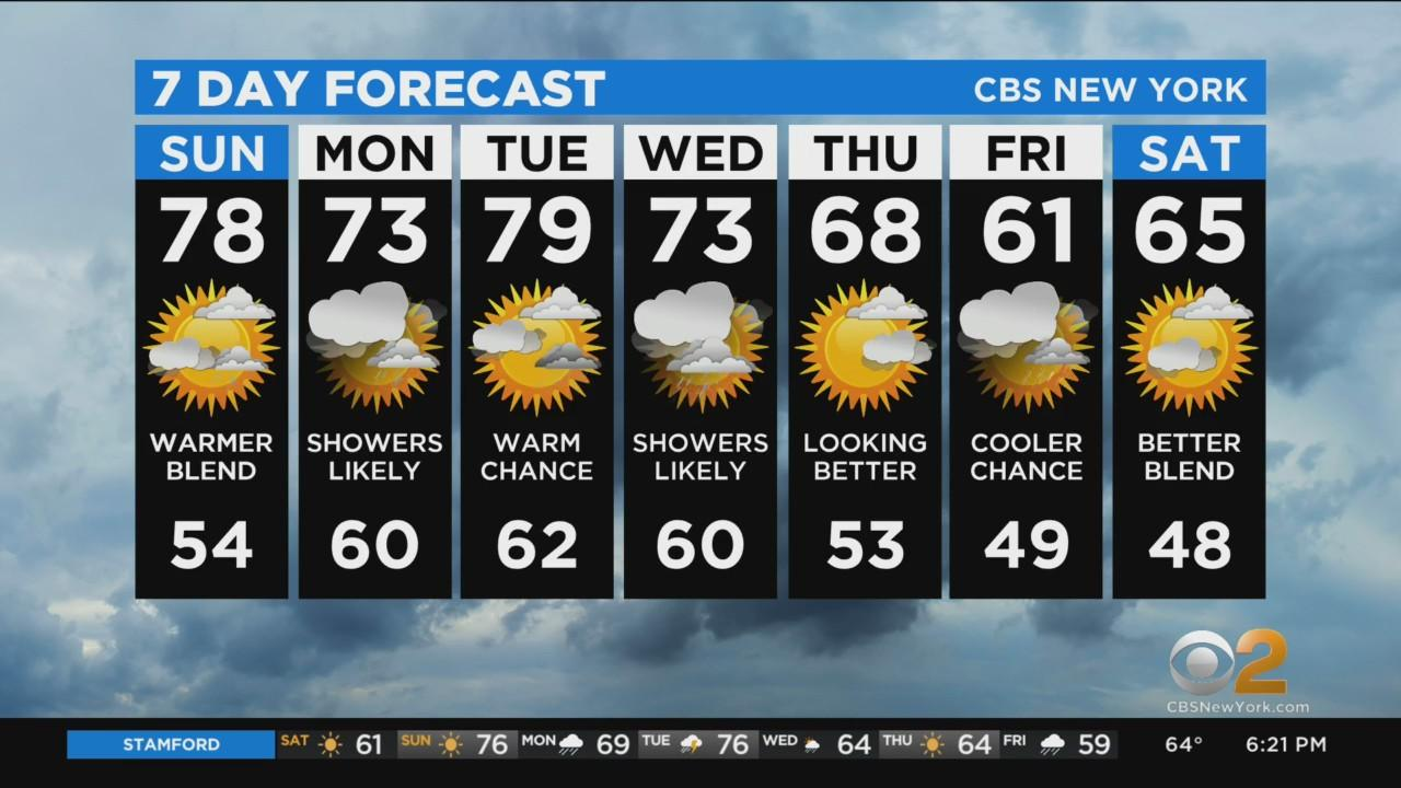 New York Weather: CBS2 5/1 Evening Forecast at 6PM