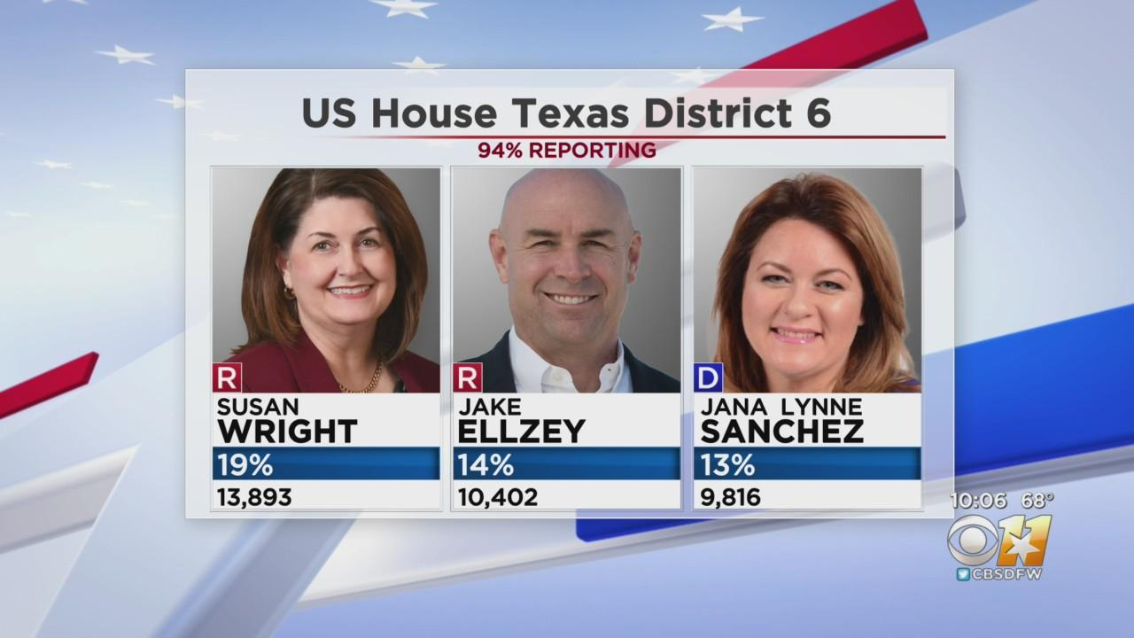 Runoff Likely Between Susan Wright, And Jake Ellzey Or Jana Lynne Sanchez For Texas 6th Congressional District Seat